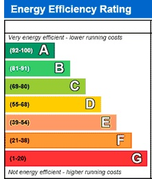 Energy Efficiency Ratings Image